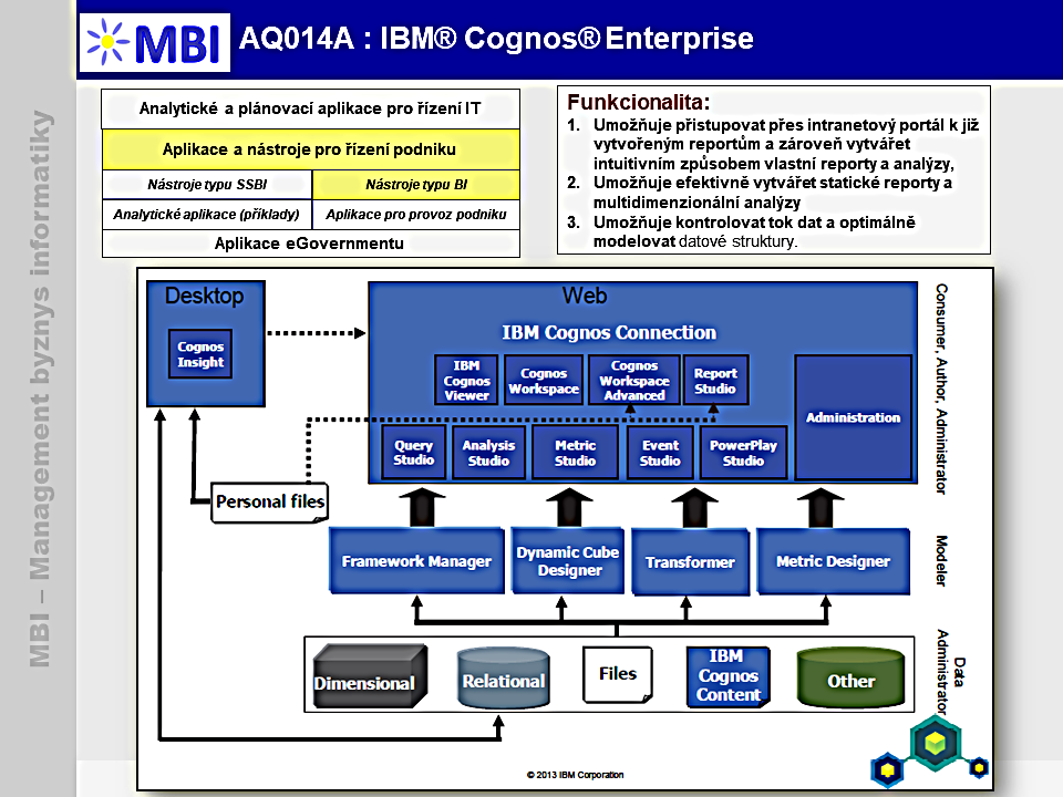 IBM Cognos Business Intelligence (BI) 10
