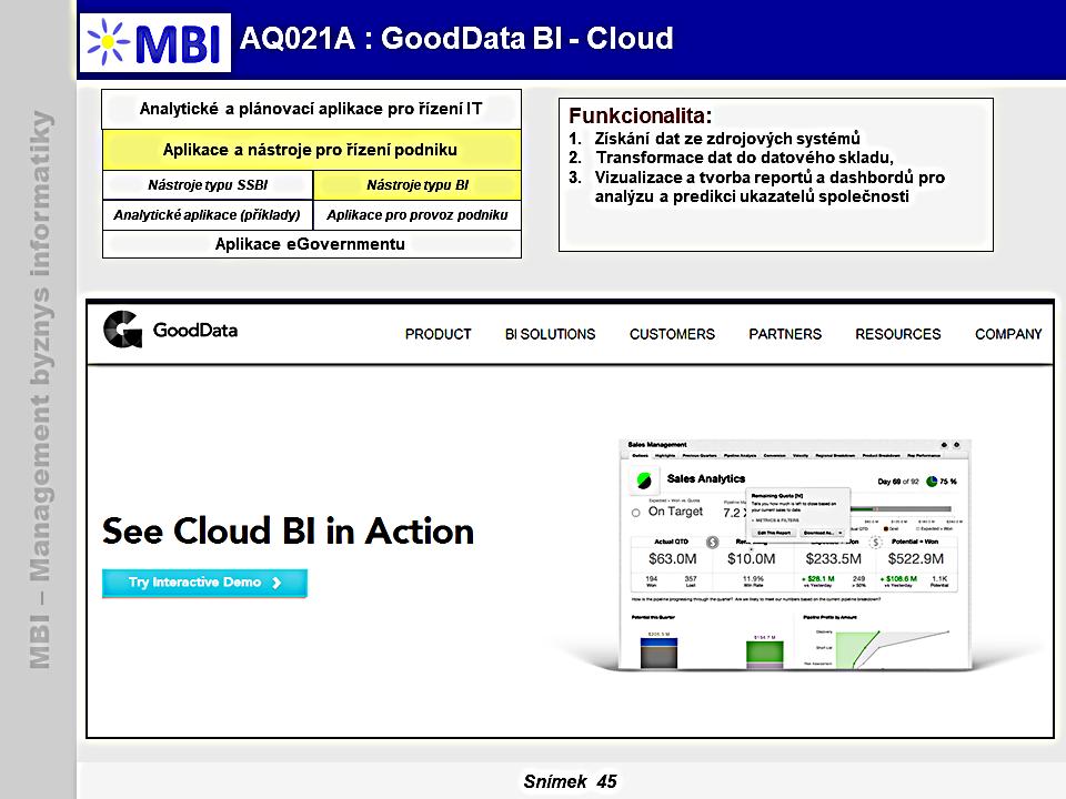 Aplikace cloud cloud