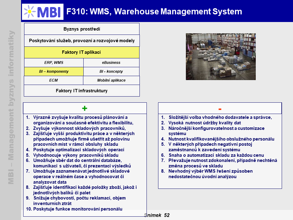 WMS, Warehouse Management System