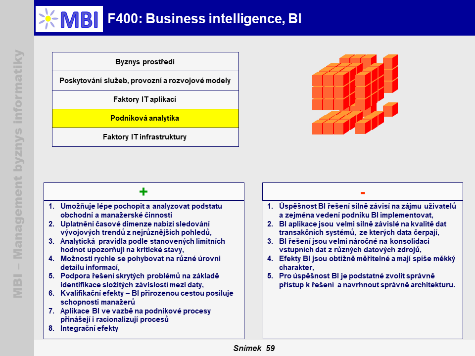 BI: Business intelligence