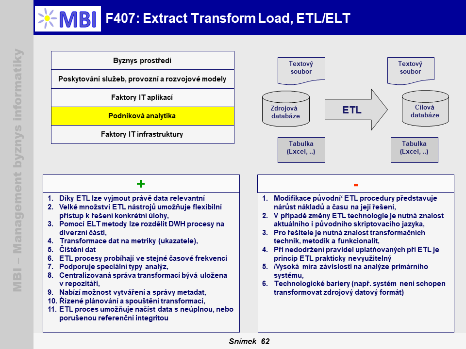 BI: Extract Transform Load (ETL / ELT)