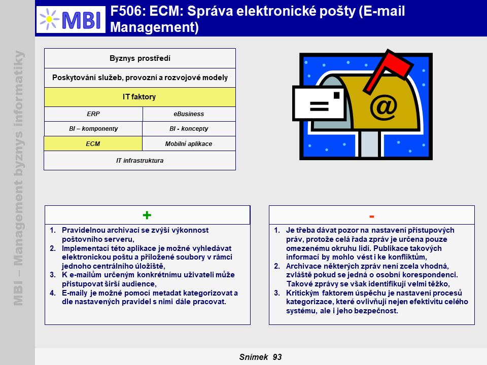 Vyhledávání dat pomocí e-mailu