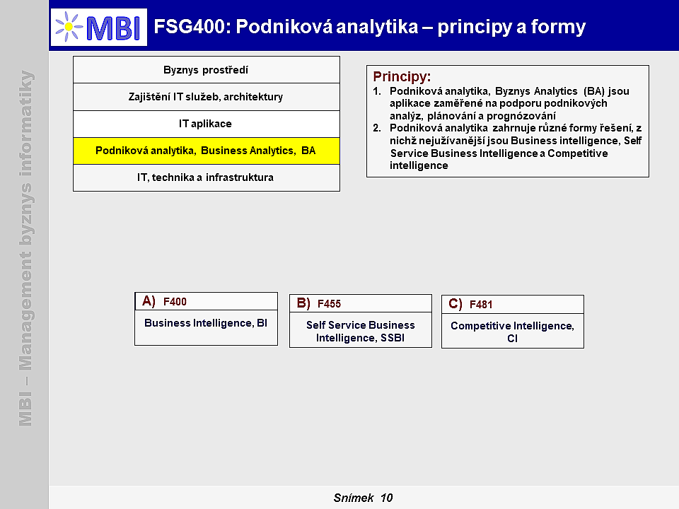 Business intelligence - principy a komponenty