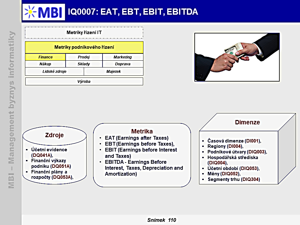 EBITDA (Earnings Before Interest, Taxes, Depreciation and Amortization