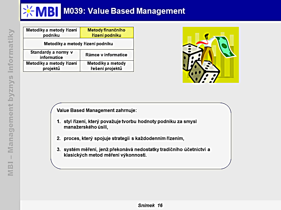 Value Based Management (VBM)