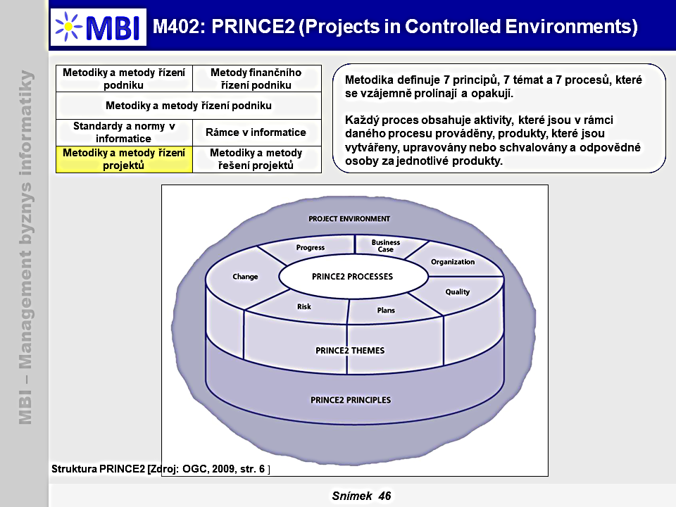 PRINCE2 (Projects in Controlled Environments)