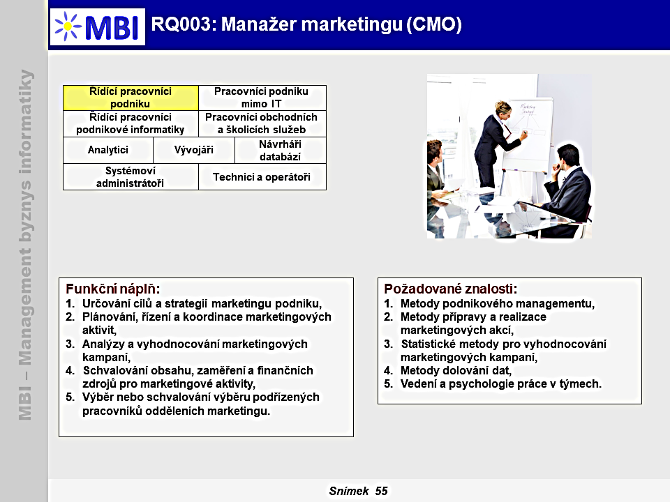 Manažer marketingu (CMO, Chief Marketing Officer)