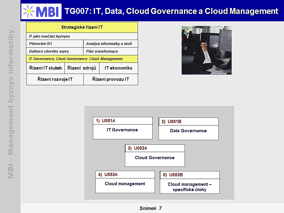 Cloud Governance a Cloud Management