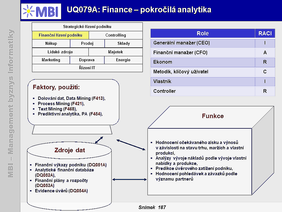 Finance – pokročilá analytika